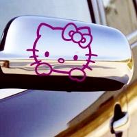 Hello Kitty скорость